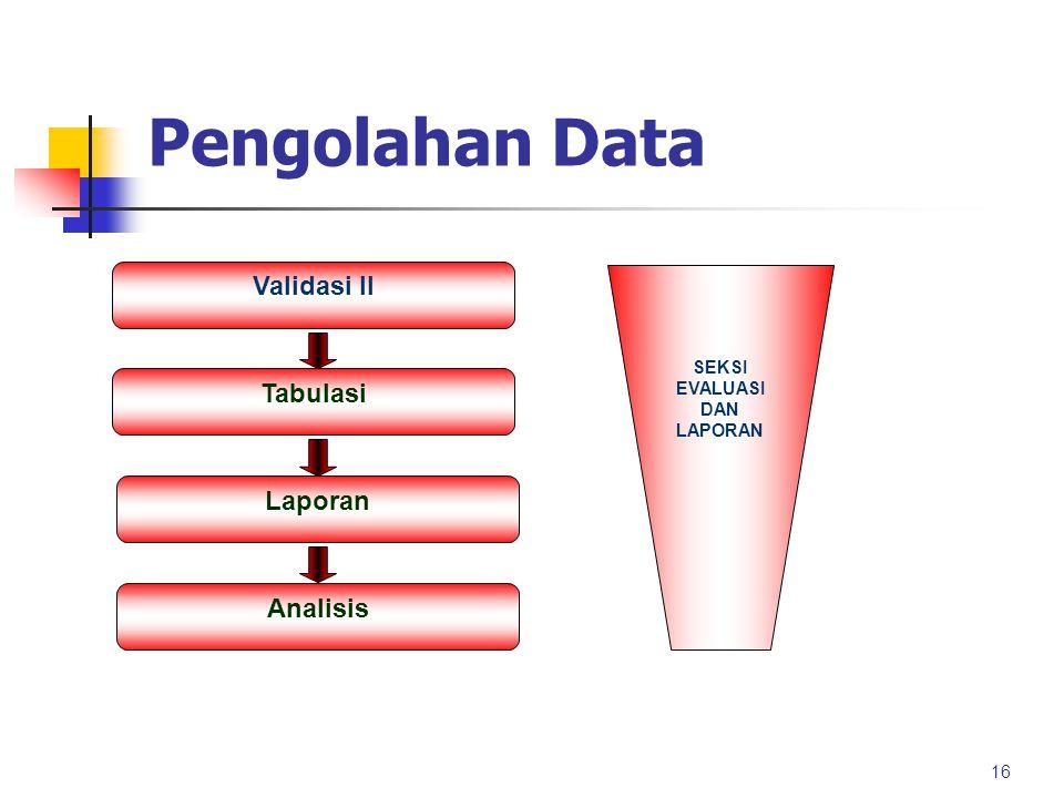 Pengolahan Data Validasi II Tabulasi Laporan Analisis