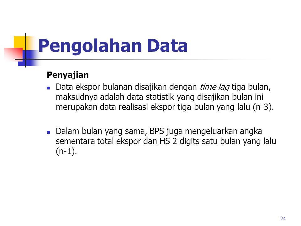 Pengolahan Data Penyajian