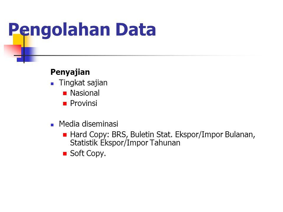 Pengolahan Data Penyajian Tingkat sajian Nasional Provinsi