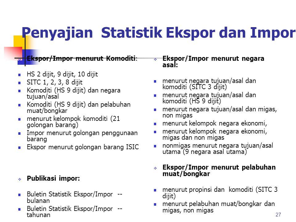 Penyajian Statistik Ekspor dan Impor