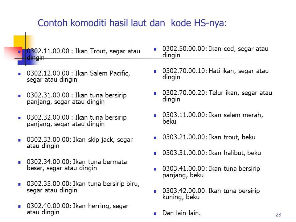Contoh komoditi hasil laut dan kode HS-nya:
