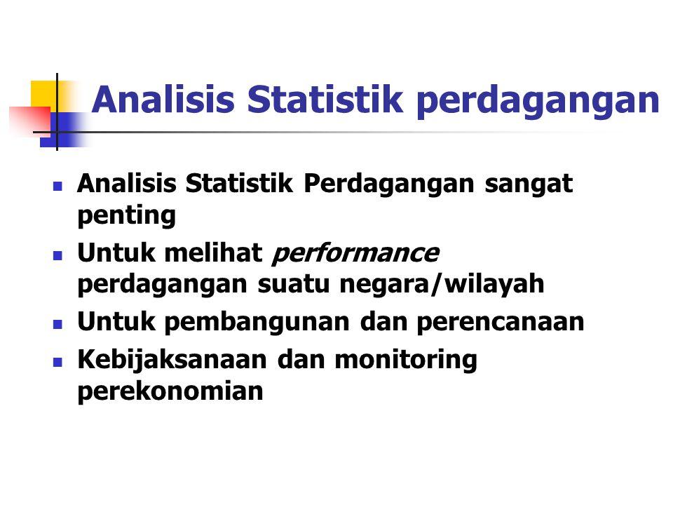 Analisis Statistik perdagangan
