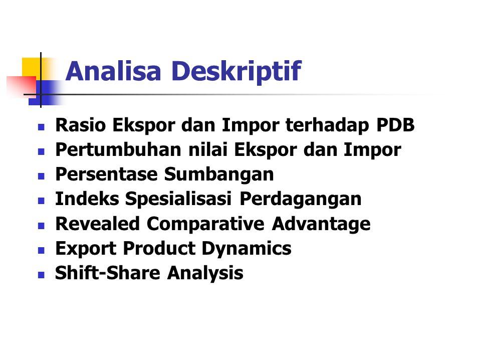 Analisa Deskriptif Rasio Ekspor dan Impor terhadap PDB