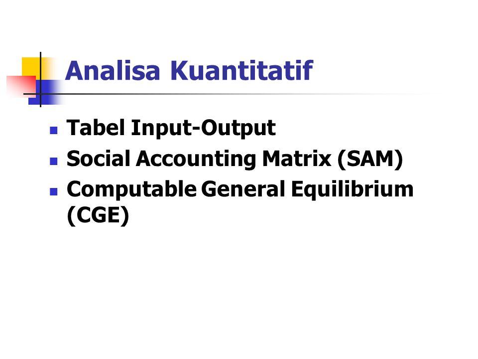 Analisa Kuantitatif Tabel Input-Output Social Accounting Matrix (SAM)