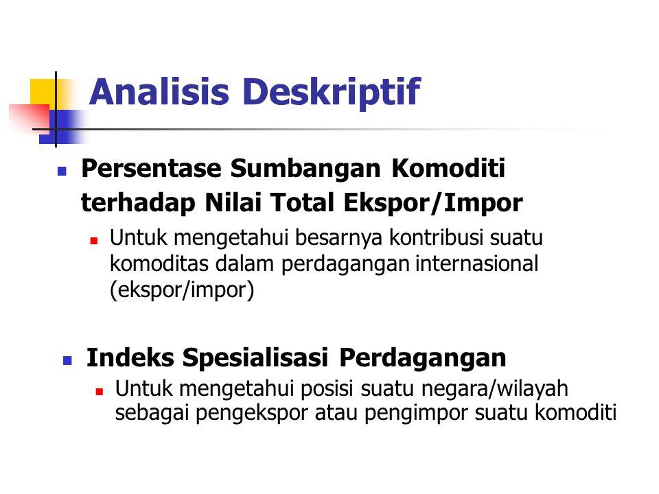 Analisis Deskriptif Persentase Sumbangan Komoditi terhadap Nilai Total Ekspor/Impor.