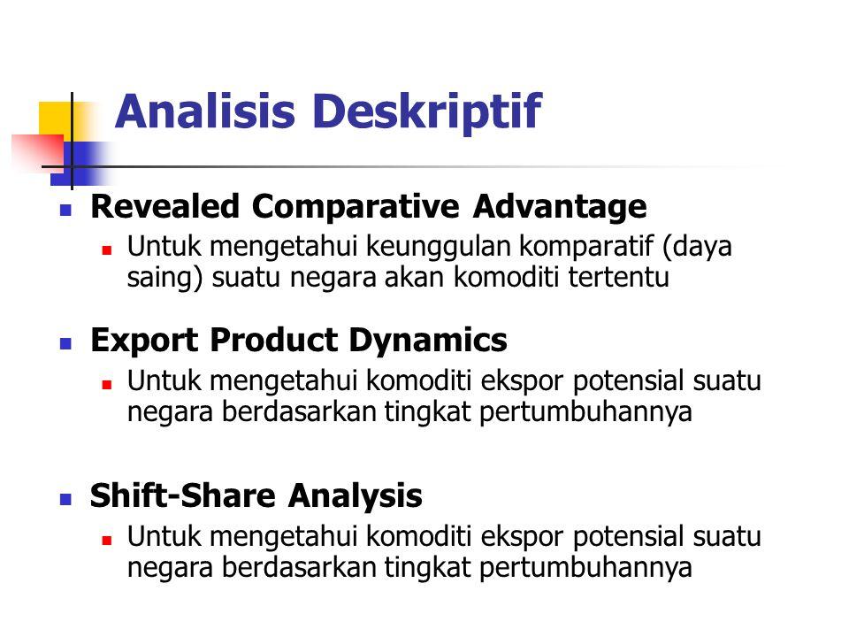 Analisis Deskriptif Revealed Comparative Advantage