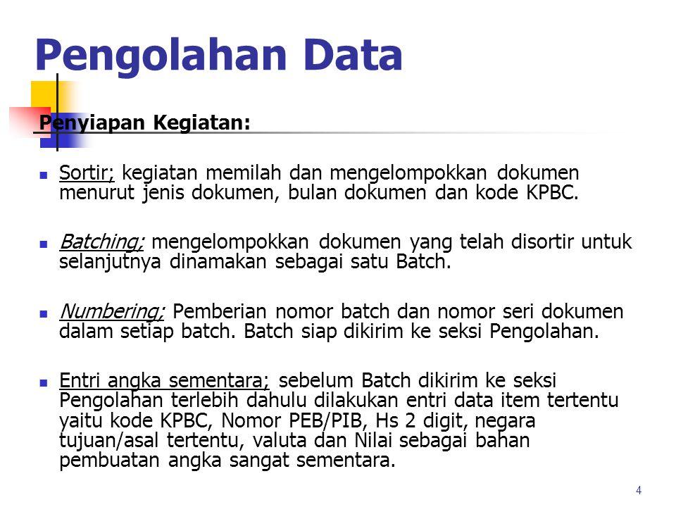 Pengolahan Data Penyiapan Kegiatan:
