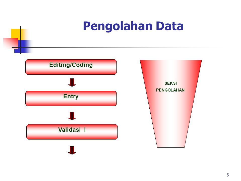 Pengolahan Data Editing/Coding SEKSI PENGOLAHAN Entry Validasi I 5
