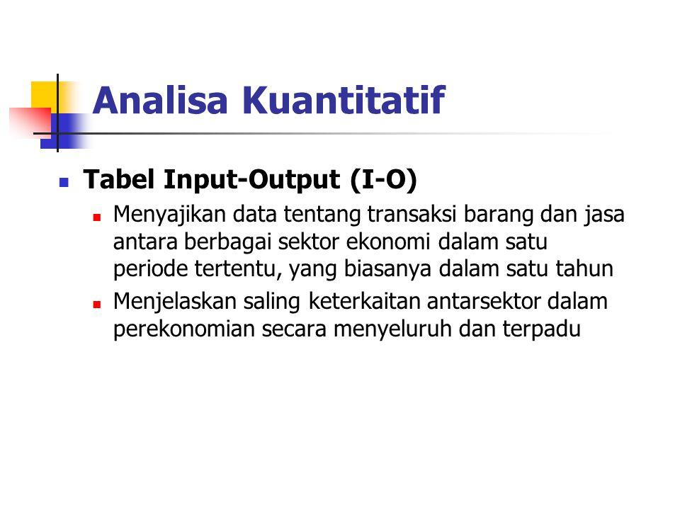 Analisa Kuantitatif Tabel Input-Output (I-O)