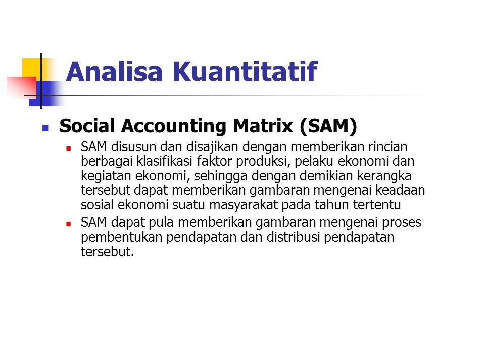 Analisa Kuantitatif Social Accounting Matrix (SAM)