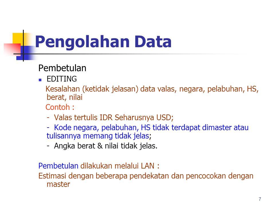 Pengolahan Data Pembetulan EDITING