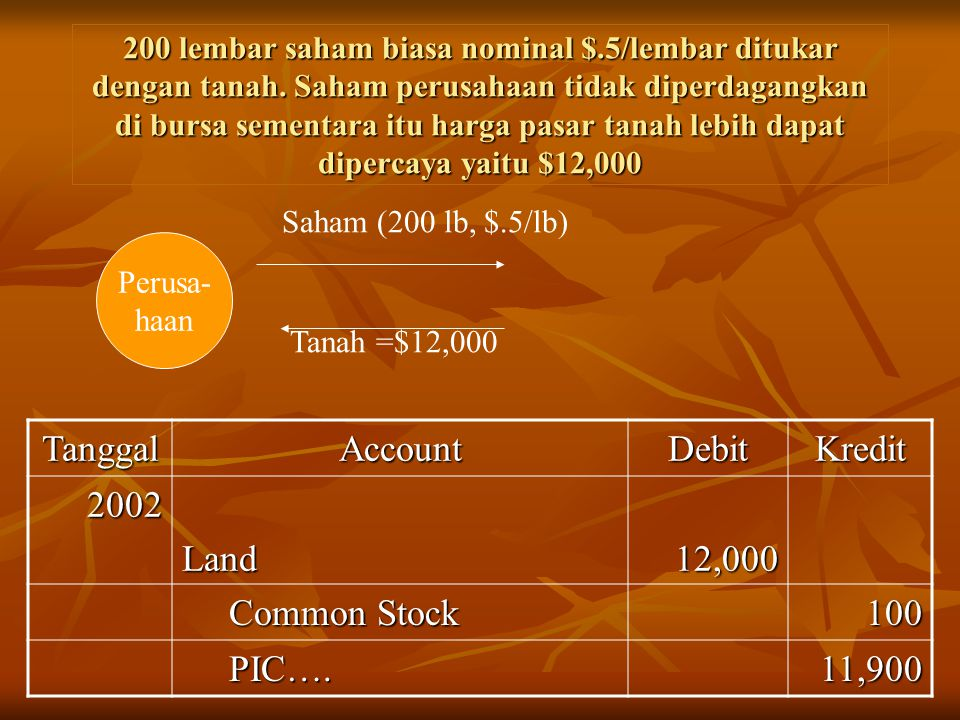 Tanggal Account Debit Kredit 2002 Land 12,000 Common Stock 100 PIC….