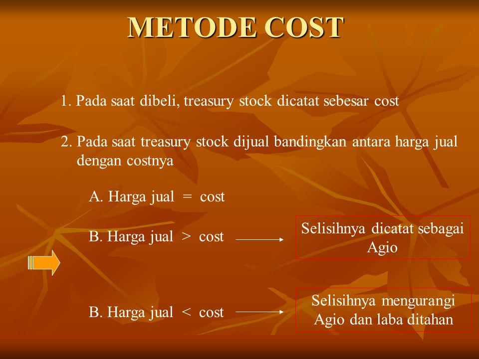 METODE COST 1. Pada saat dibeli, treasury stock dicatat sebesar cost