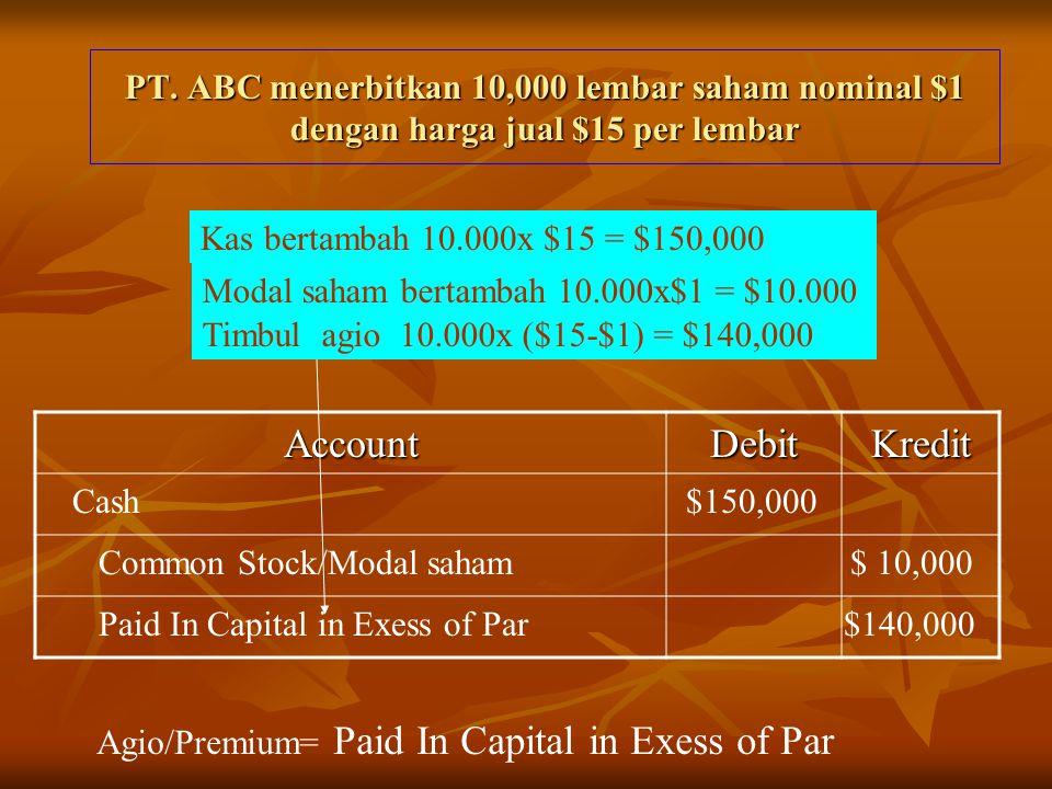 PT. ABC menerbitkan 10,000 lembar saham nominal $1 dengan harga jual $15 per lembar