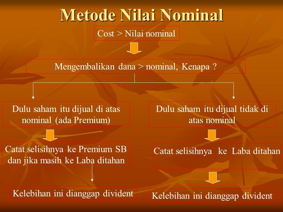 Metode Nilai Nominal Cost > Nilai nominal