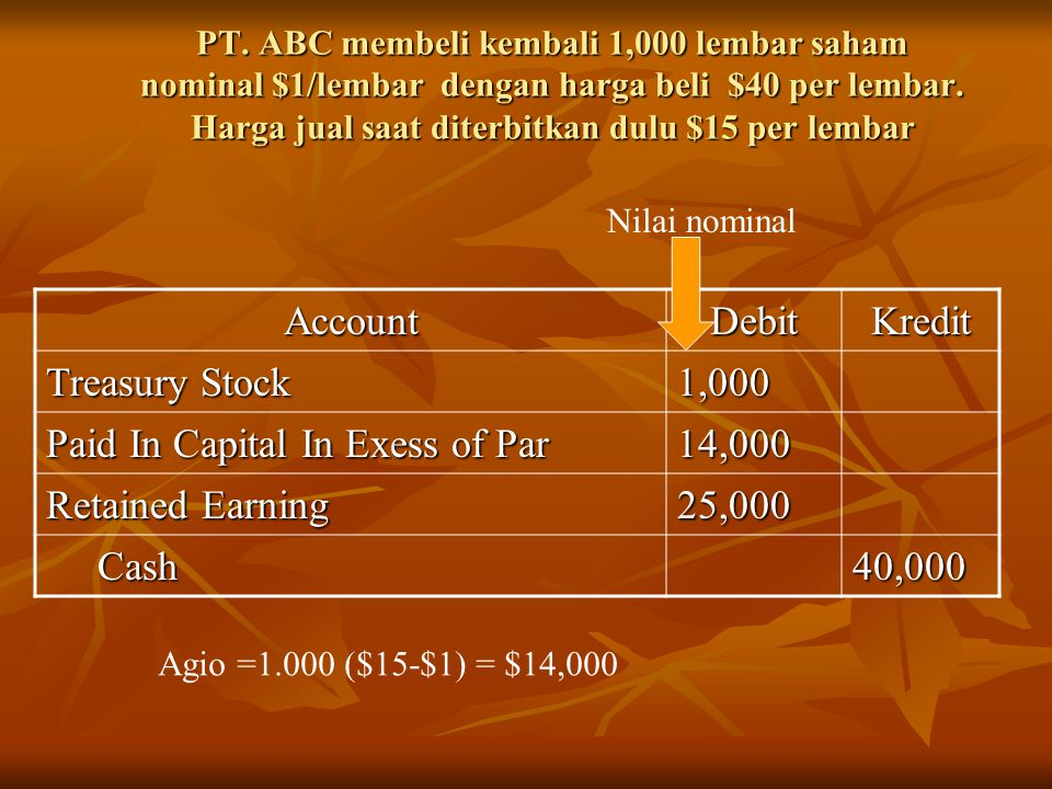 Paid In Capital In Exess of Par 14,000 Retained Earning 25,000 Cash