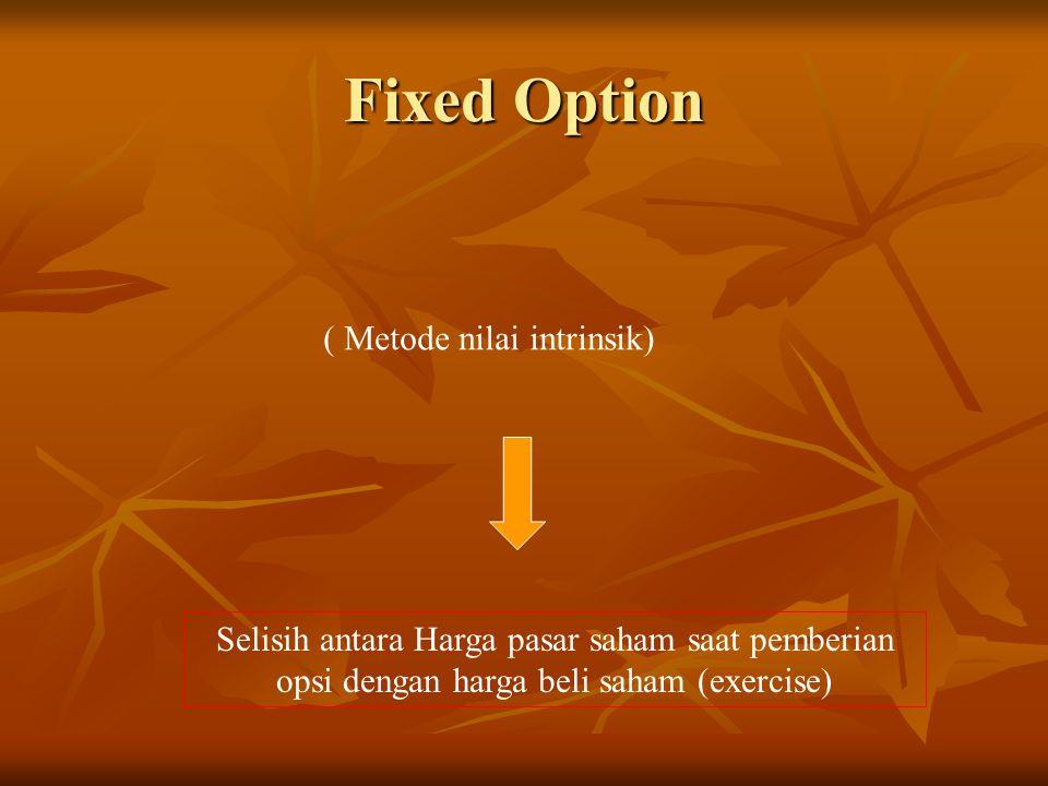 Fixed Option ( Metode nilai intrinsik)