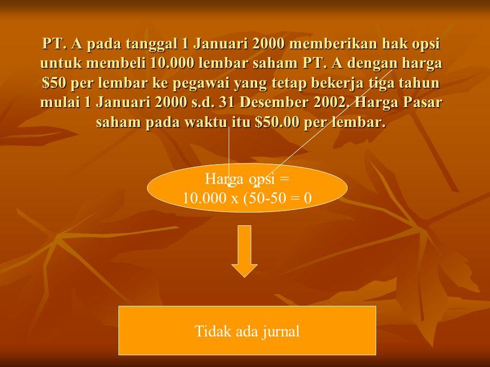 PT. A pada tanggal 1 Januari 2000 memberikan hak opsi untuk membeli 10