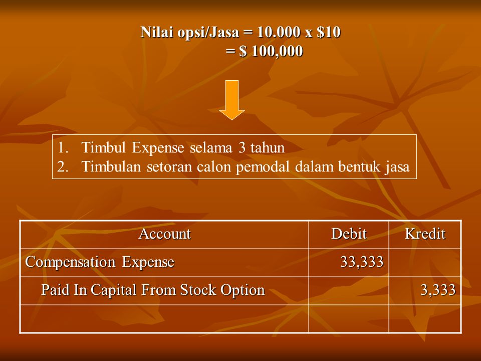 Nilai opsi/Jasa = 10.000 x $10 = $ 100,000 Timbul Expense selama 3 tahun. Timbulan setoran calon pemodal dalam bentuk jasa.
