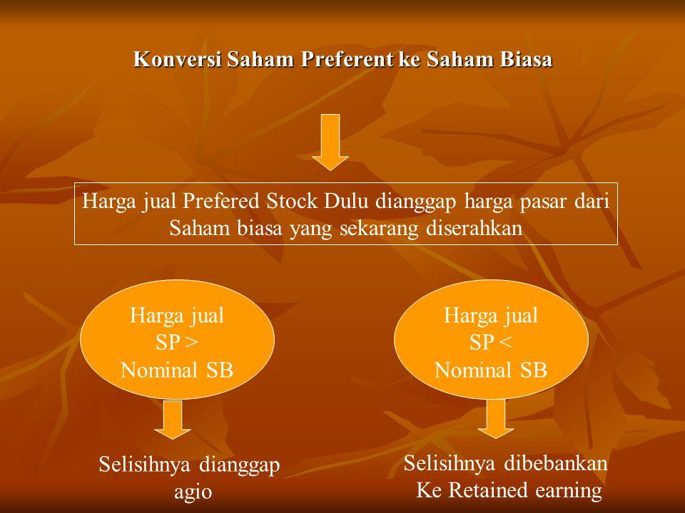Konversi Saham Preferent ke Saham Biasa
