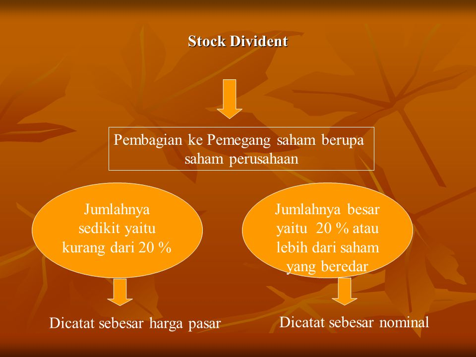 Pembagian ke Pemegang saham berupa saham perusahaan