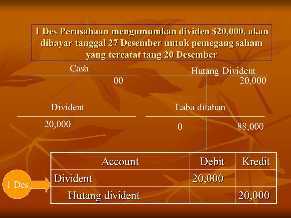 Account Debit Kredit Divident 20,000 Hutang divident