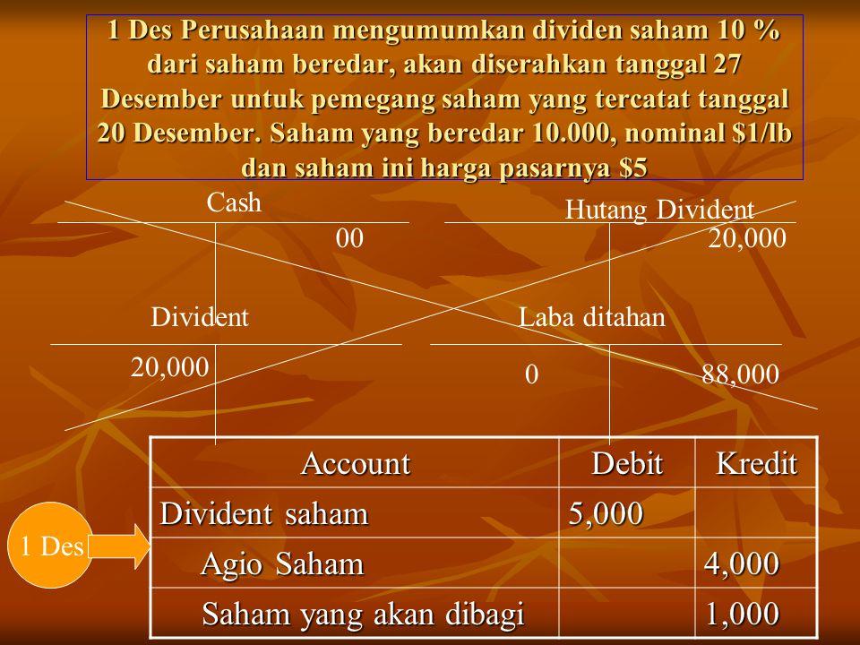 Account Debit Kredit Divident saham 5,000 Agio Saham 4,000