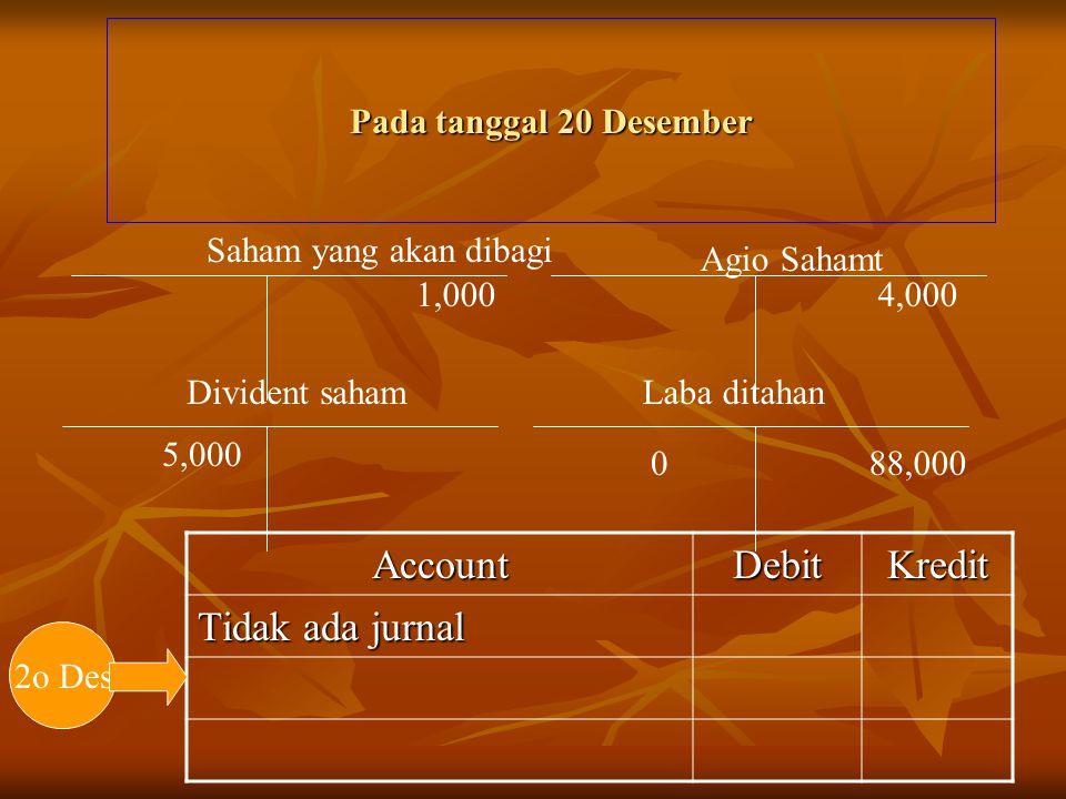 Account Debit Kredit Tidak ada jurnal Pada tanggal 20 Desember