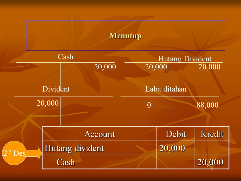 Account Debit Kredit Hutang divident 20,000 Cash Menutup Cash