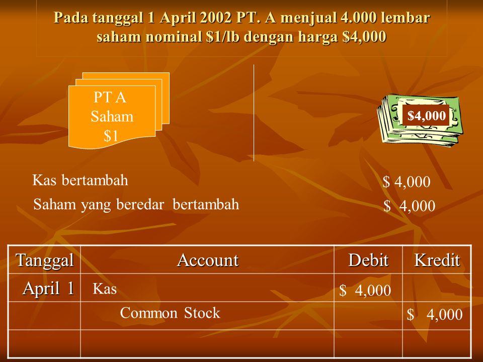 Tanggal Account Debit Kredit April 1