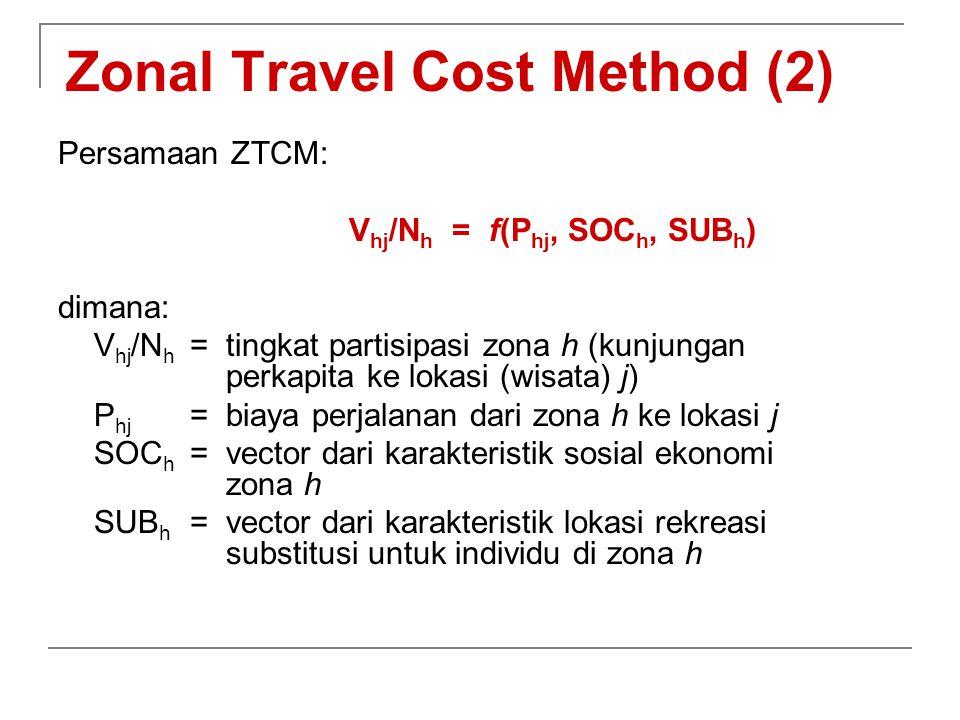 Zonal Travel Cost Method (2)