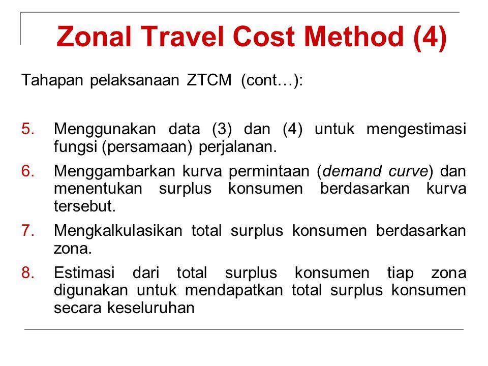 Zonal Travel Cost Method (4)