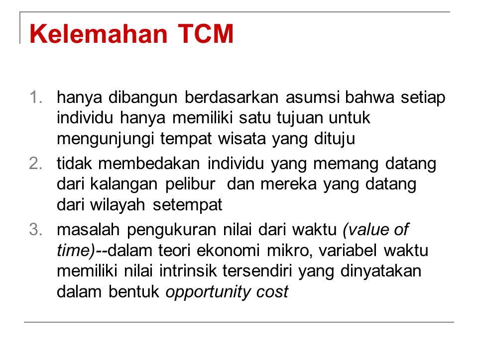 Kelemahan TCM hanya dibangun berdasarkan asumsi bahwa setiap individu hanya memiliki satu tujuan untuk mengunjungi tempat wisata yang dituju.