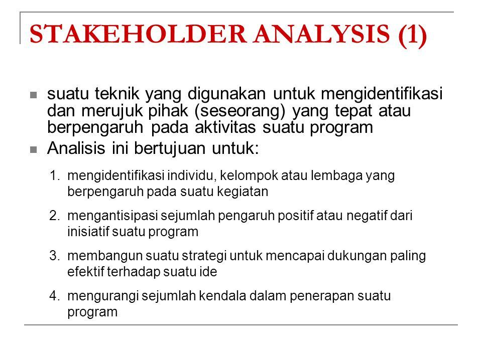 STAKEHOLDER ANALYSIS (1)
