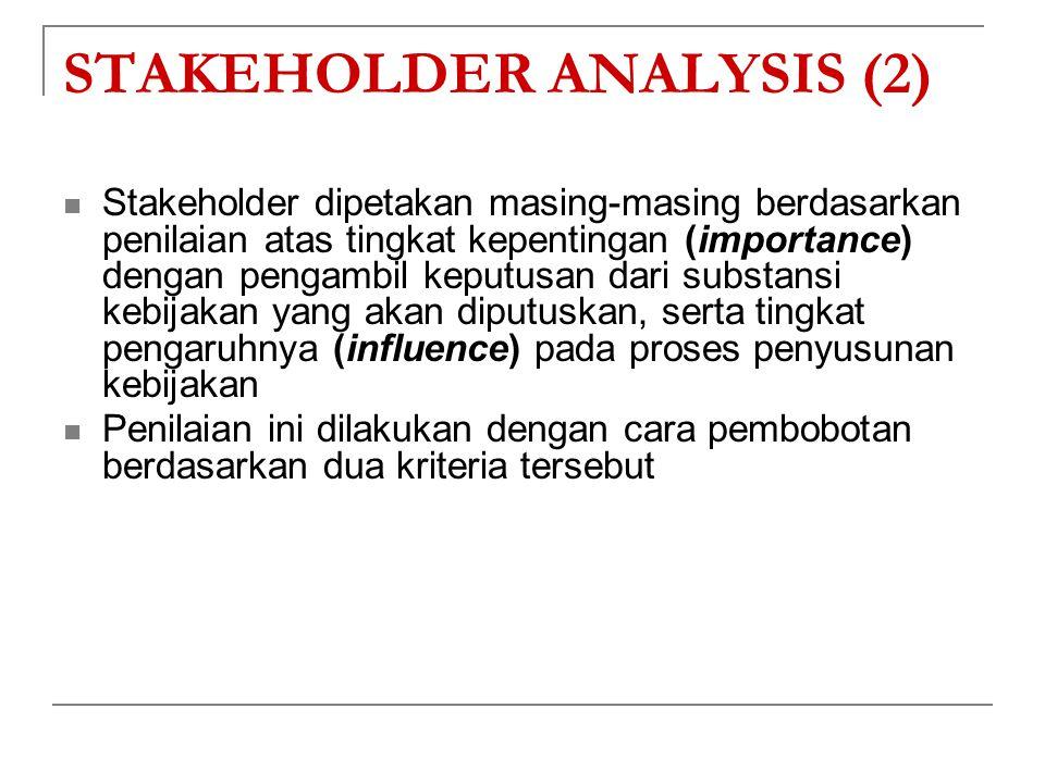 STAKEHOLDER ANALYSIS (2)