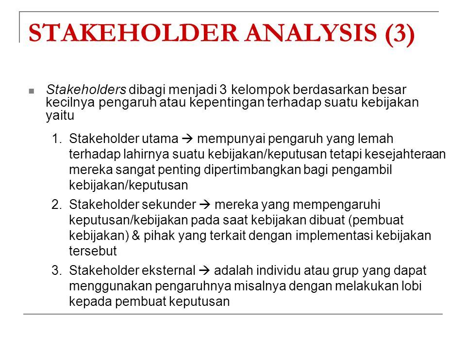STAKEHOLDER ANALYSIS (3)