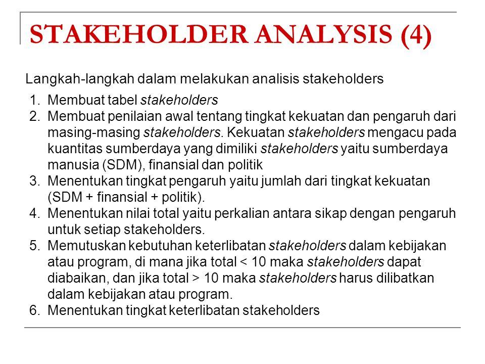 STAKEHOLDER ANALYSIS (4)