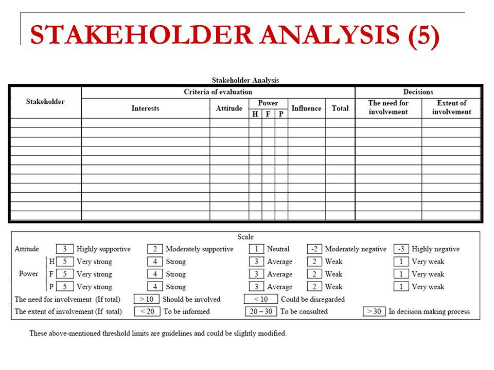 STAKEHOLDER ANALYSIS (5)
