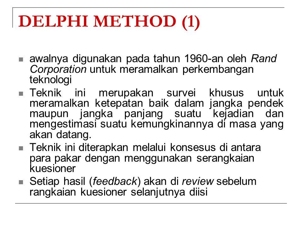 DELPHI METHOD (1) awalnya digunakan pada tahun 1960-an oleh Rand Corporation untuk meramalkan perkembangan teknologi.