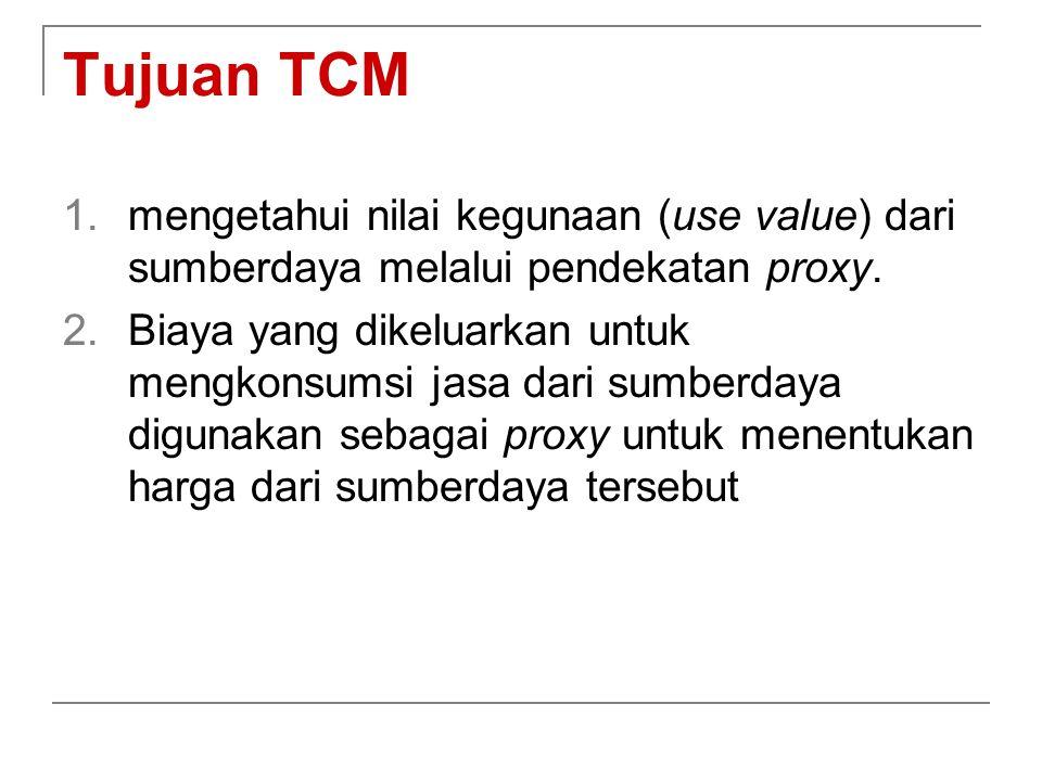 Tujuan TCM mengetahui nilai kegunaan (use value) dari sumberdaya melalui pendekatan proxy.