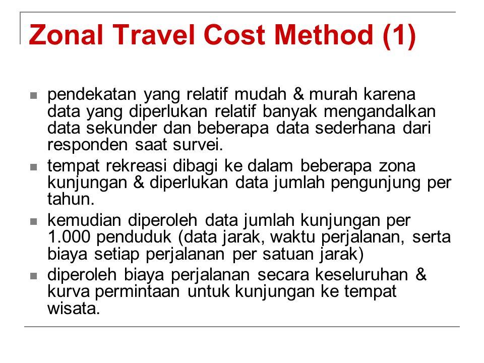Zonal Travel Cost Method (1)