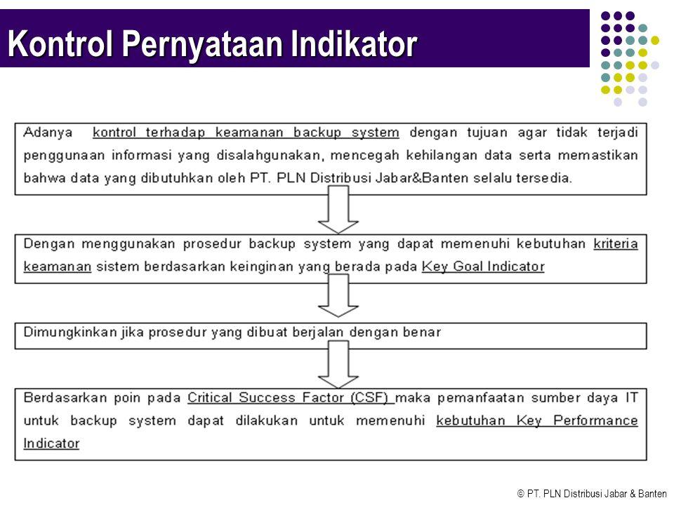 Kontrol Pernyataan Indikator
