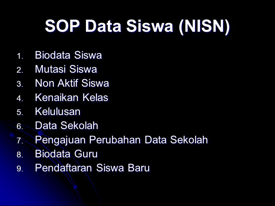 SOP Data Siswa (NISN) Biodata Siswa Mutasi Siswa Non Aktif Siswa
