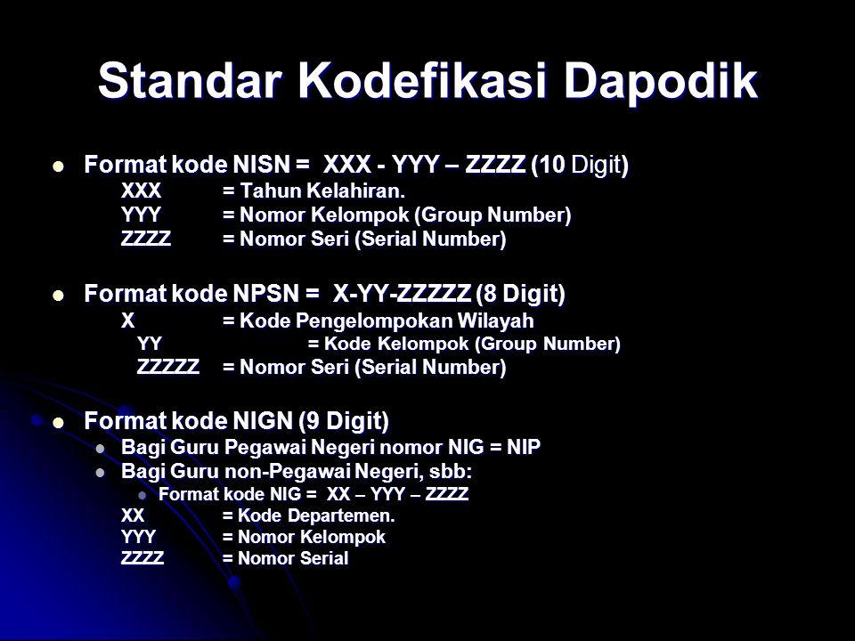 Standar Kodefikasi Dapodik