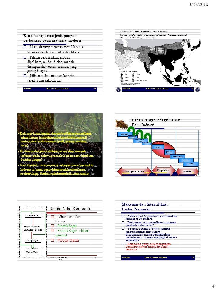 3/27/2010 Riset Dukungan Komoditi Pengolahan Konsumen 4
