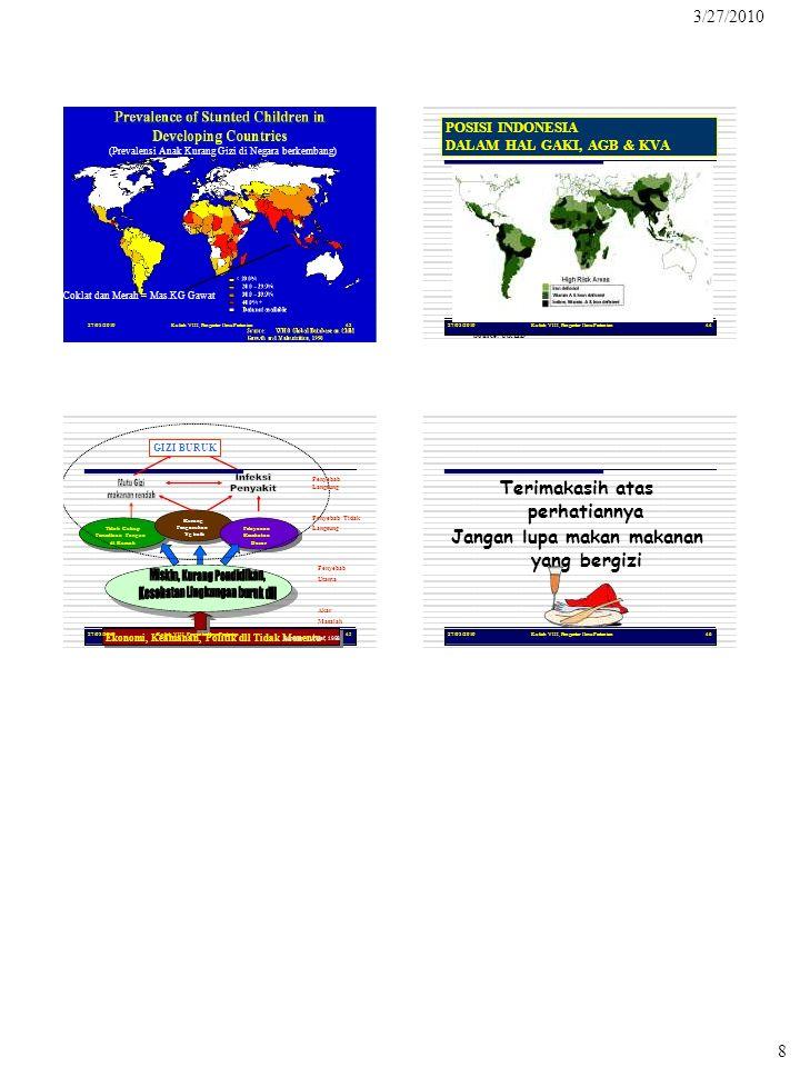 (Prevalensi Anak Kurang Gizi di Negara berkembang)