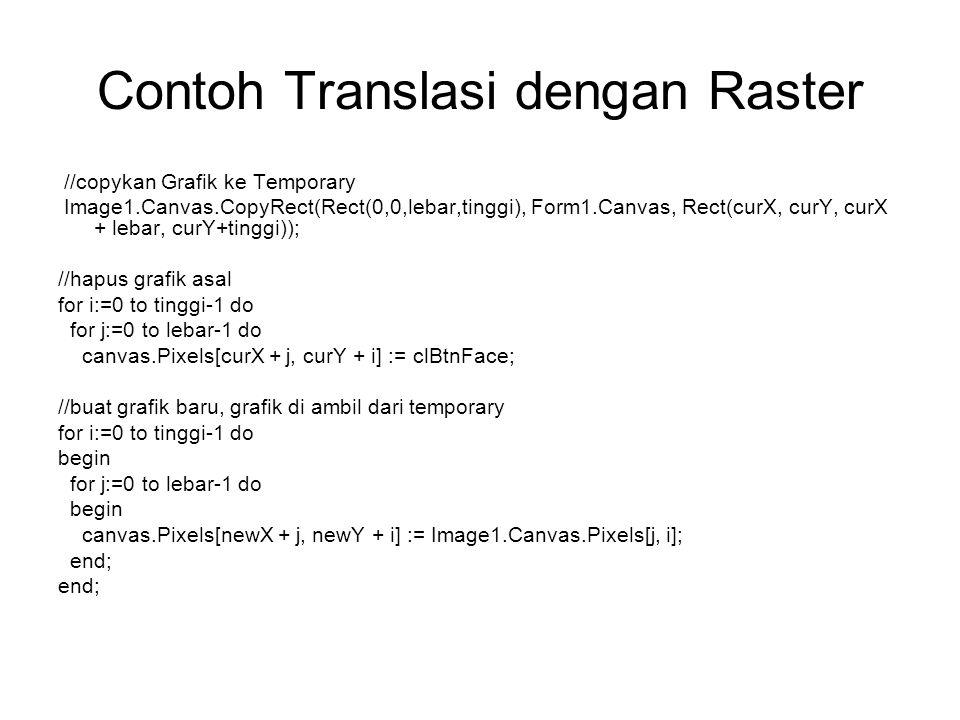 Contoh Translasi dengan Raster