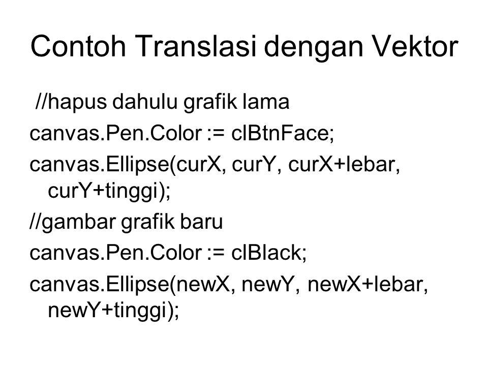Contoh Translasi dengan Vektor