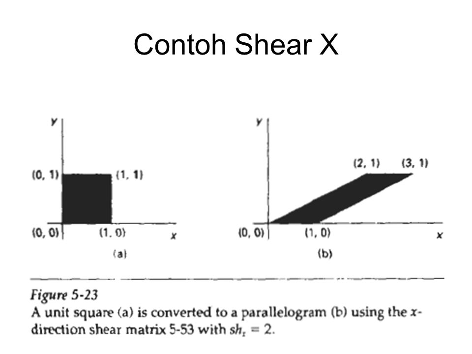 Contoh Shear X Sumber gambar: Hearn & Pauline Baker, Computer Graphics C Version