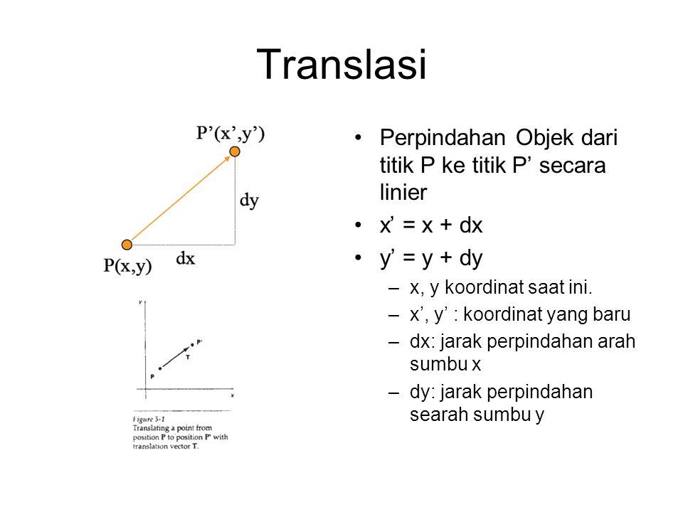 Translasi Perpindahan Objek dari titik P ke titik P' secara linier
